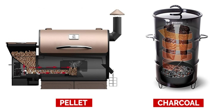 Charcoal And Pellet Smokers